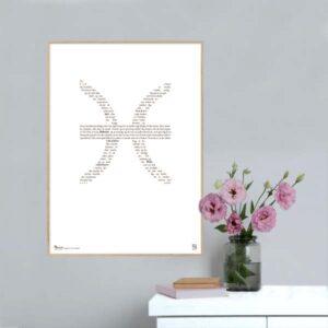 Grafisk plakat med tekst om stjernetegnet fisken