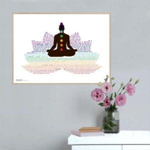 Chakra Karl. Flot grafisk plakat med tekst om de 7 chakraer