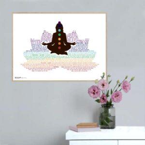 Grafisk plakat med tekst. Chakra Karla og de syv chakraer Healinghuset